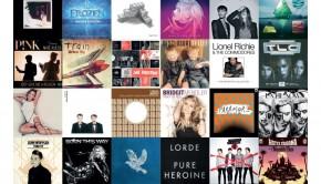 SingStar Tracklist