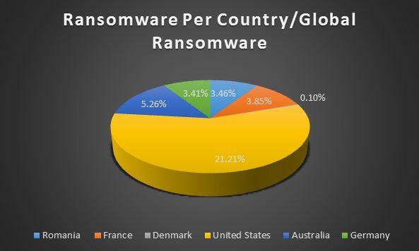 ransom03