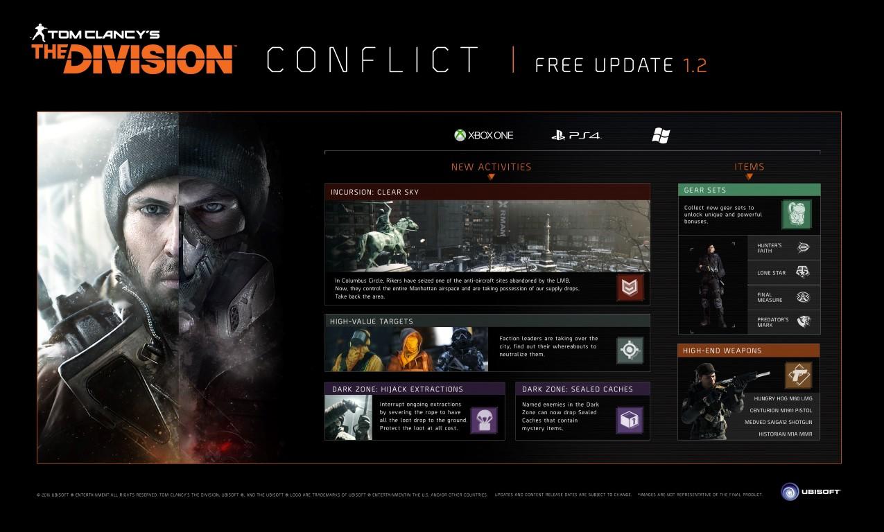 Conflict_Recap_Final