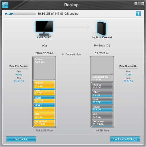 Western Digital My Book 4TB Storage with Auto Backup Review